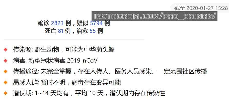 Статистика заболеваемости в китае от вируса 2019-nCoV